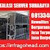 Satu Jasa Instalasi Server Terbaik di Surabaya Yang Harus Anda Pilih PT.Infra