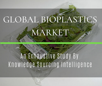 global bioplastics market