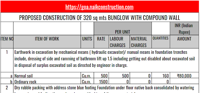 Turnkey Contractor Goa Construction Cost for the year 2020