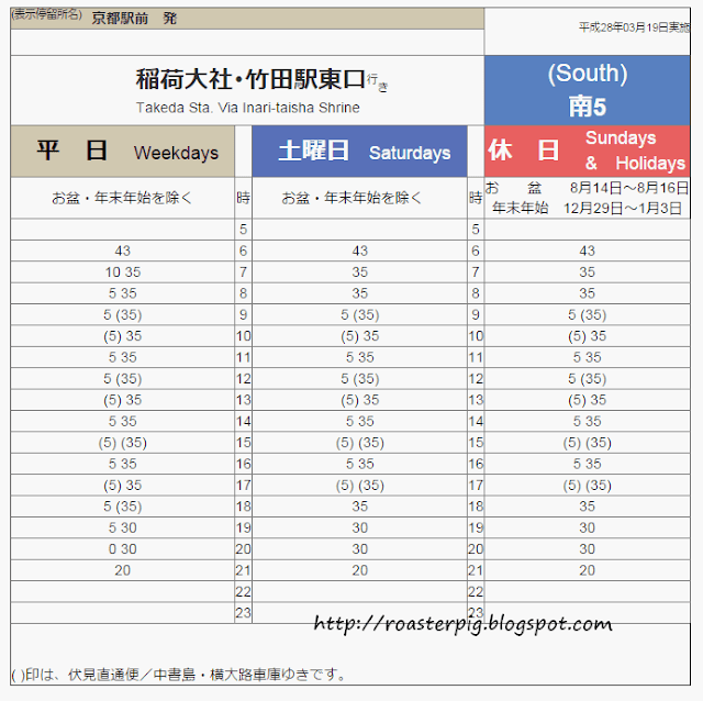 南5 伏見稻荷往京都站時間表