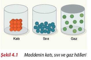 Maddenin gaz hâlinin genel özellikleri nelerdir?