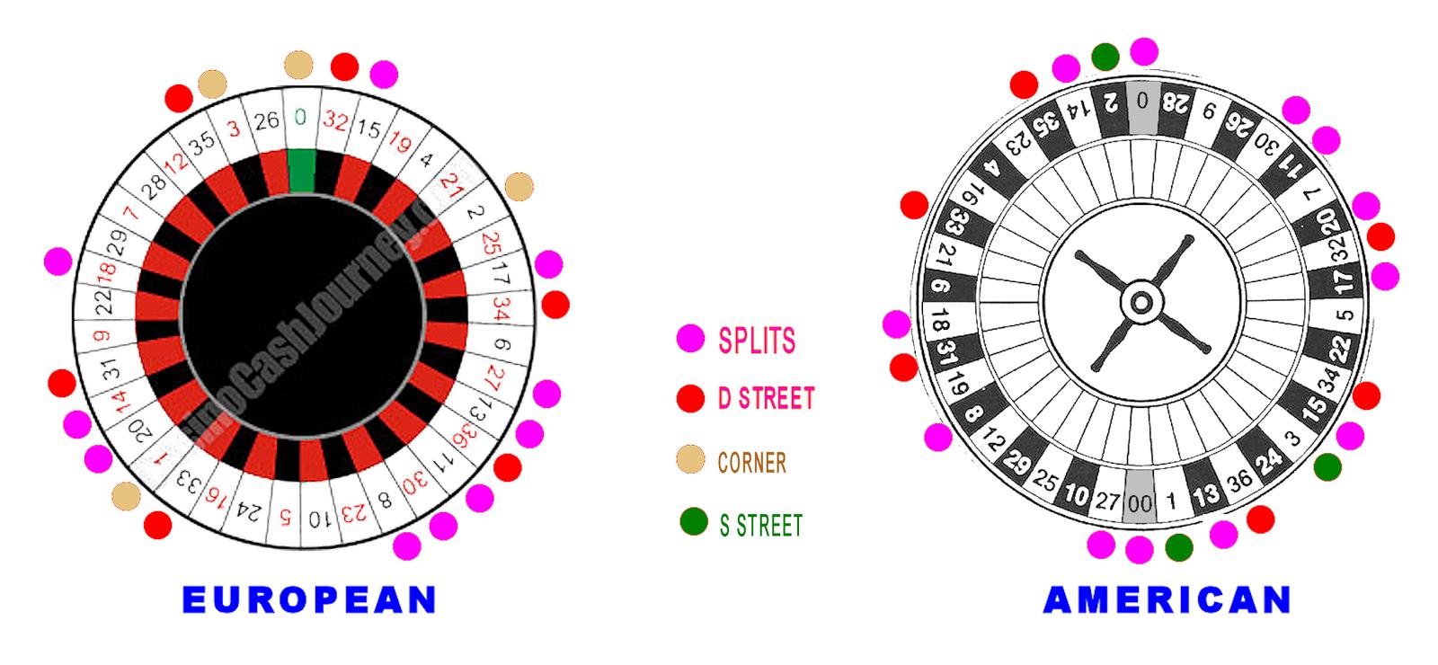 Best cash poker sites