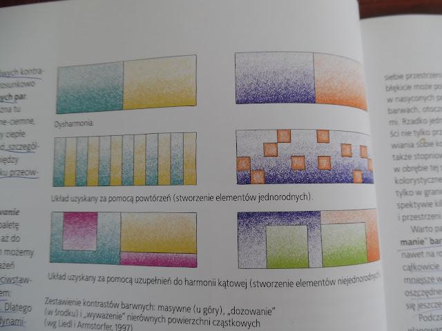 układ bloków roslinnych