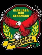 Formasi Kedah 2017