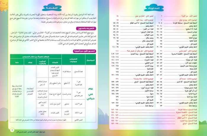 دليل المعلم لغة عربية للصف الثانى الابتدائى ترم اول 2020 - موقع بوكلت