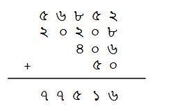 পঞ্চম শ্রেণির গণিত মডেল অ্যাক্টিভিটি টাস্ক এর পার্ট 2