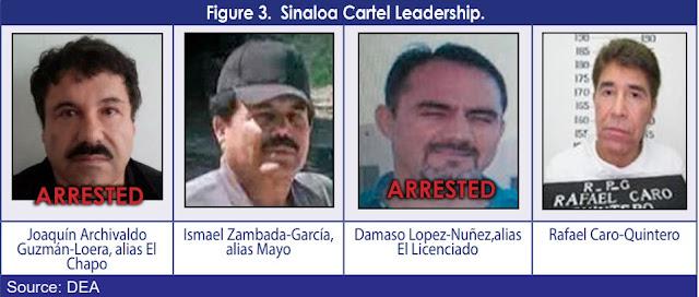 Estos son los líderes del Cártel de Sinaloa, CJNG, Zetas, Cártel del Golfo, Arellano Félix, Cártel de Juarez y Béltral Leyva caídos y que faltan por caer