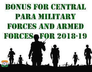 Bonus-Central-Para-Military-Forces-Armed-Forces-2019