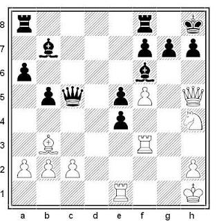 Posición de la partida de ajedrez Kaiszauri - Sznapik (Polonia, 1970)