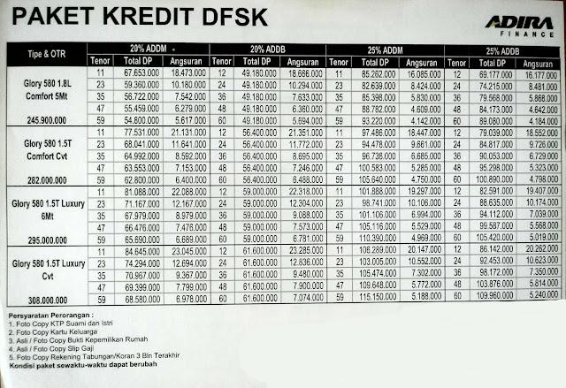 Paket Kredit Mobil DFSK dari Adira Finance