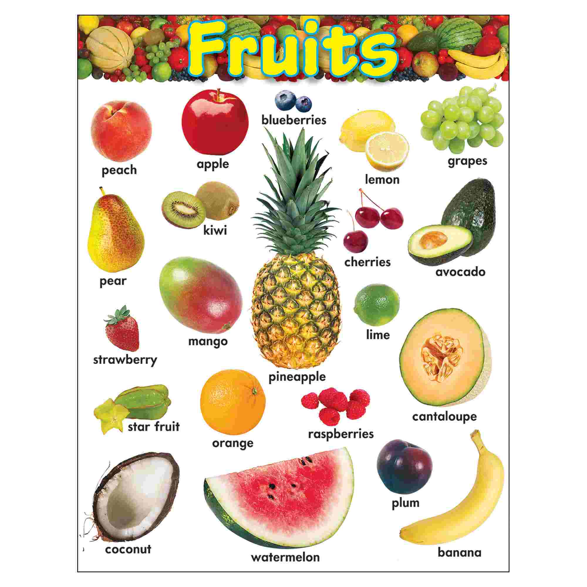 Healthy Fruits Chart benefits for a better and healthy life ...