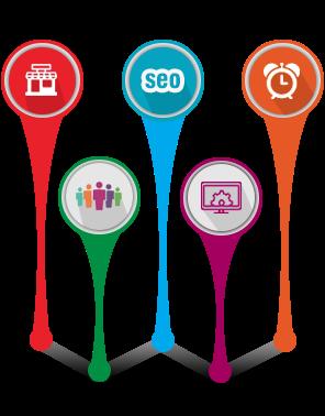 Một website bán hàng chuyên nghiệp đòi hỏi rất nhiều yếu tố