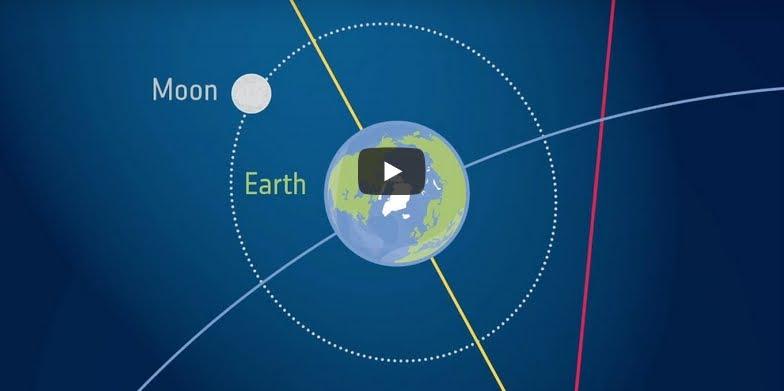 Nuova Scoperta: l'uomo non è mai uscito dall'atmosfera terrestre?