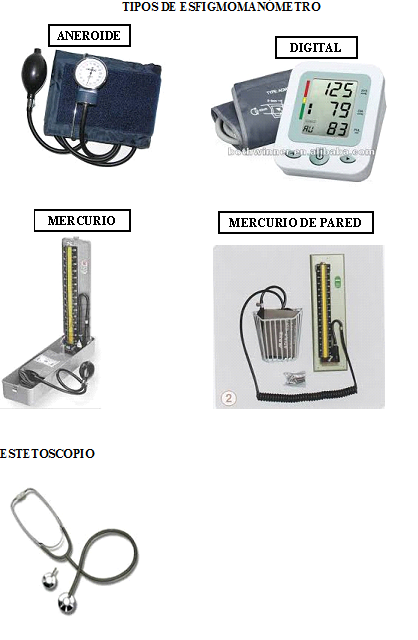 b99aeb8200333 CLASES FUNDAMENTOS DE ENFERMERIA  Control de Presión Arterial
