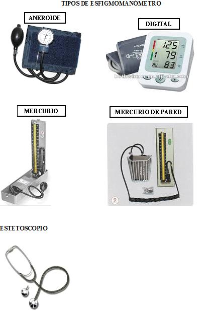 equipo y material para la toma de presion arterial