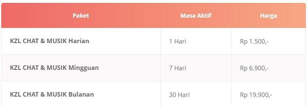 Paket Internet Axis KZL CHAT dan MUSIK Terbaru 2019