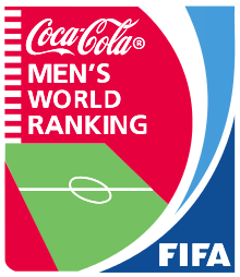 futsal world ranking 2020