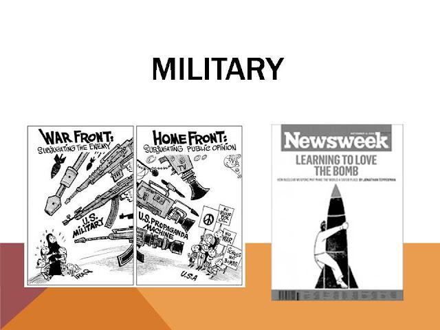 military hegemony