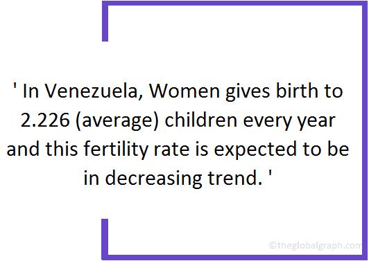 Venezuela  Population Fact