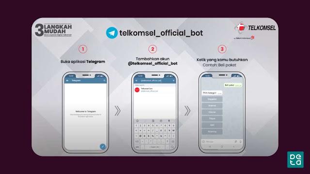 Tutorial Telegram Chat Tanya Veronika Virtual Asisten Telkomsel
