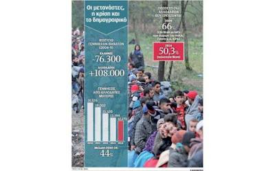 Η πολύ αποδοτική βιομηχανία των προσφύγων!