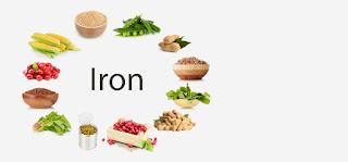 Reasons Why Iron And Folic Acid Are Important For Your Body