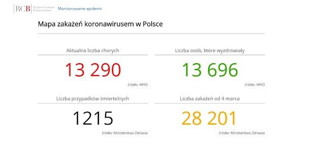 Nowa mapa koronawirusa na rządowych stronach gov.pl
