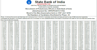SBI PO Main Result declared