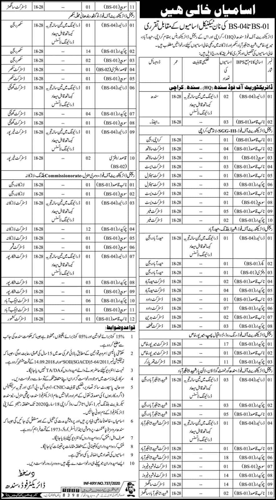 Jobs in Food Authority Latest Advertisement 2020