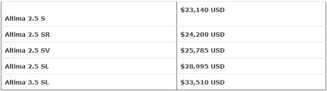 2018 Nissan Altima pricing