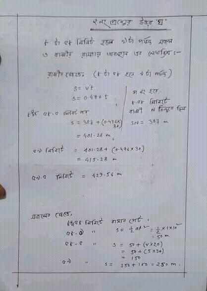 SSC Physics Assignment Answer 2021 pdf Download 3