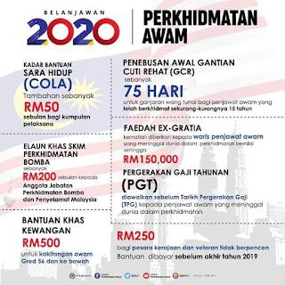 Bajet 2020 Untuk Penjawat Awam