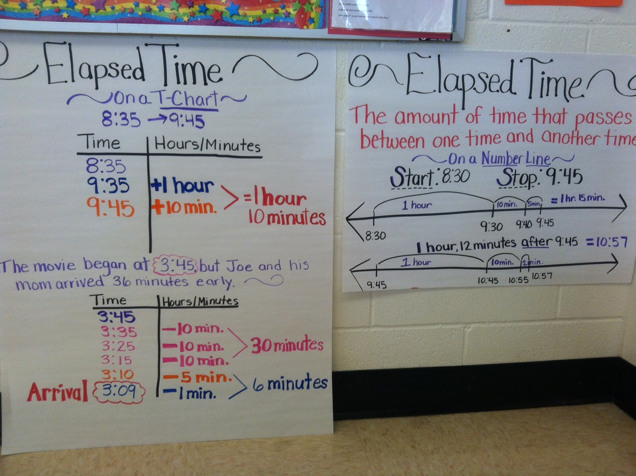 Here are two anchor charts that hang in my classroom also teaching with  mountain view elapsed time troubles rh teachingwithamountainview