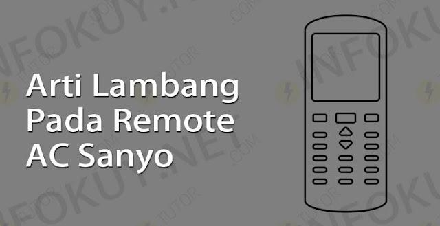 arti lambang pada remote ac sanyo