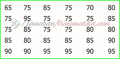 Kunci Jawaban Matematika Kls 5 Halaman 235
