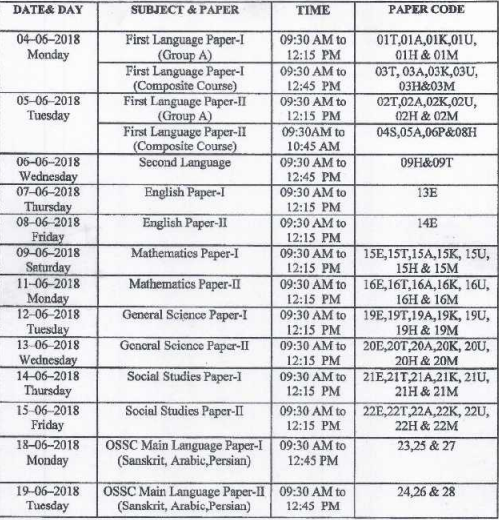 TS SSC Advance Supplymentry Exam Time Table