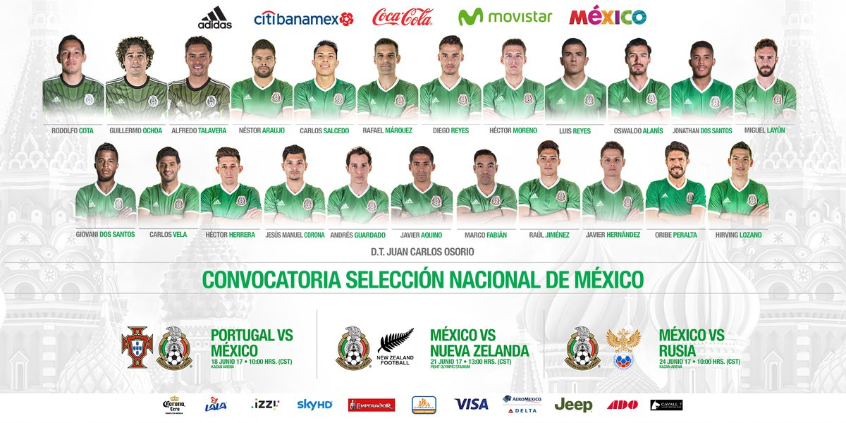 La nueva convocatoria de 23 jugadores llamados por la Selección Mexicana.