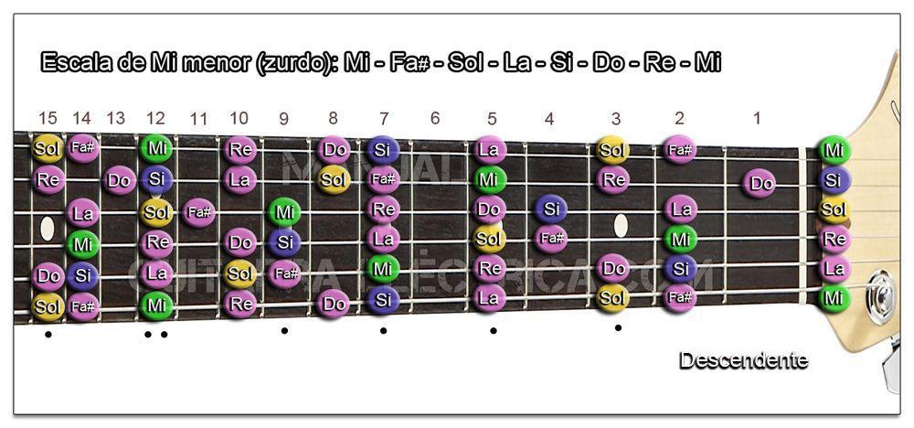 Escala Guitarra Mi menor natural (E) Zurdo