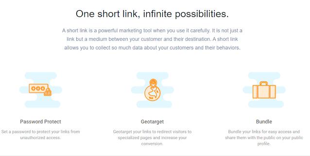 Shortlink url-q.com dan shortener url-q.com
