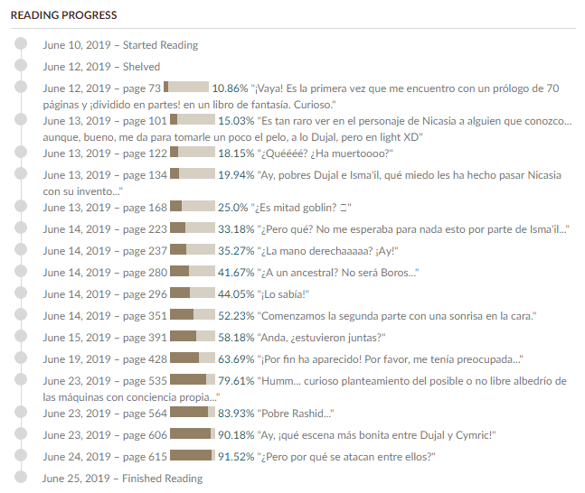 Reading progress de La corte de los espejos del blog Devoim