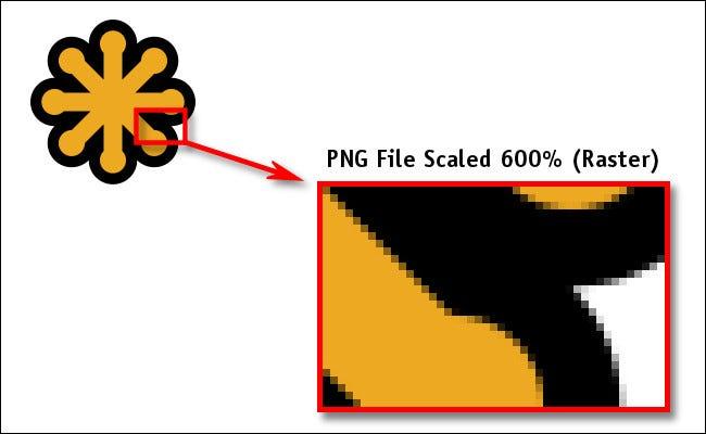 مثال على ملف PNG نقطي بحجم 600٪