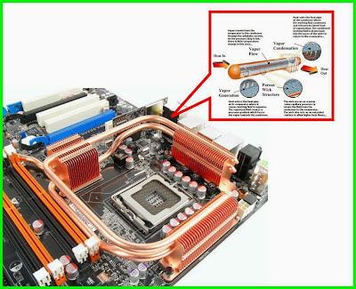Berbagai macam alat pendingin dalam CPU