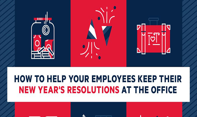 How to Help Your Employees Keep Their New Year's Resolutions at the Office