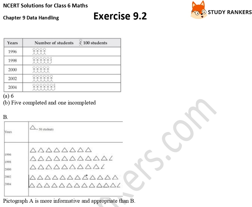 NCERT Solutions for Class 6 Maths Chapter 9 Data Handling Exercise 9.2 Part 2