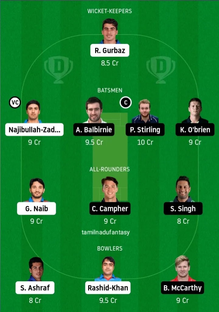 AFG VS IRE DREAM 11 PREDICTION