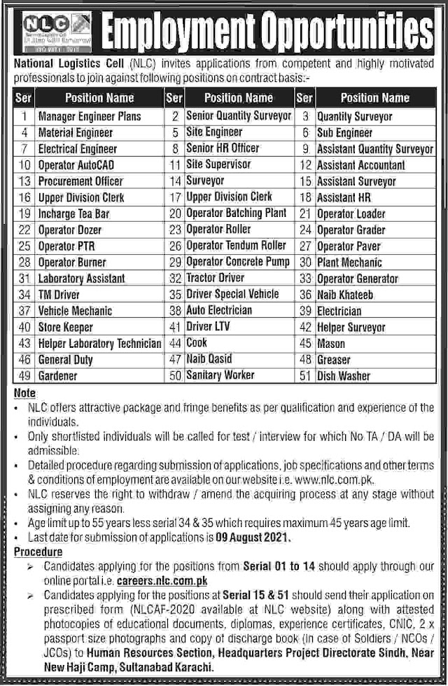 NLC Jobs July 2021 | National Logistics Cell – Apply Now