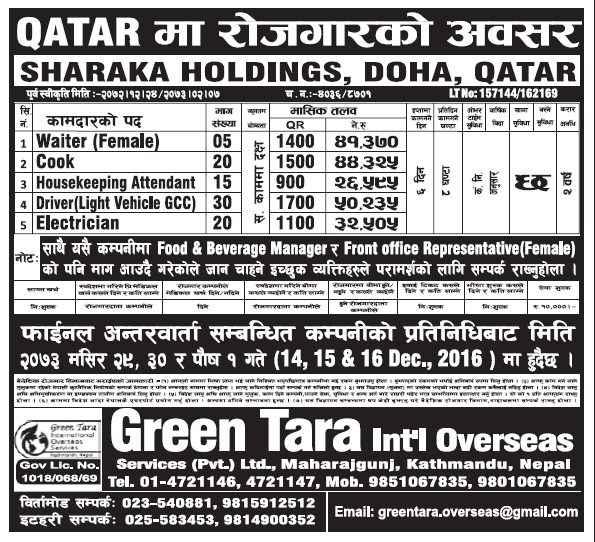 Jobs in Doha Qatar for Nepali, Salary Up to Rs 50,235