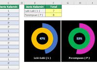 Cara Menghitung Total Jenis Kelamin di Excel