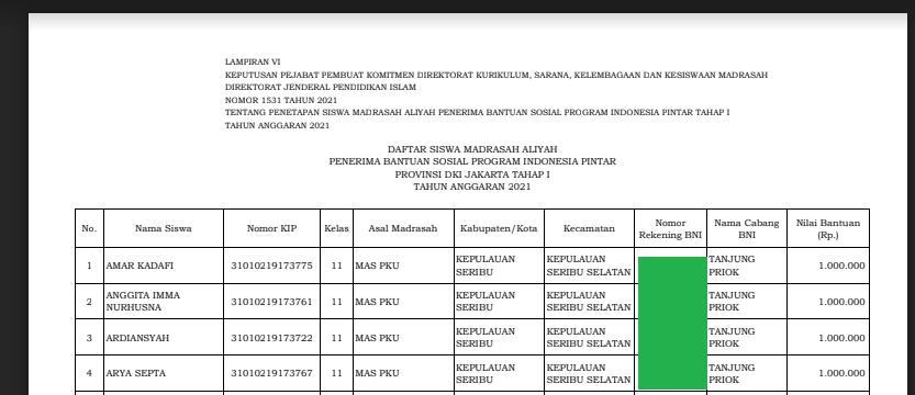 gambar Daftar Penerima PIP Tahap 1 Tahun 2021 Jenjang MTS