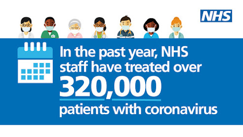 290121 in the past year the NHS have treated over 320000 people with COVID